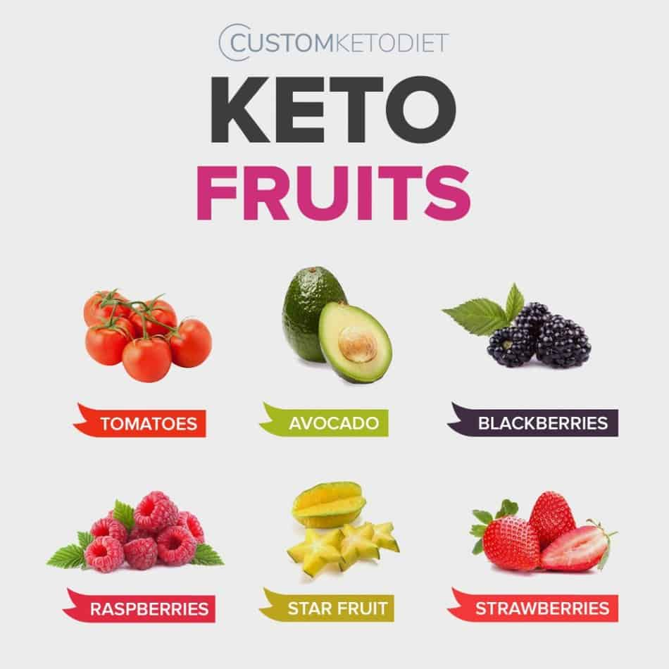 Keto Fruits