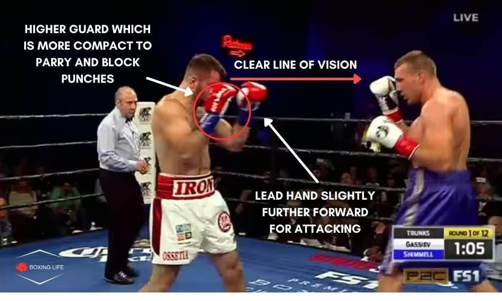 GASSIEV stance and guard